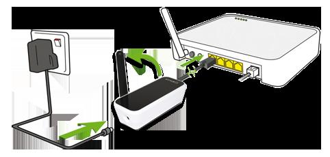 Интернет-шлюз SALUS iT500